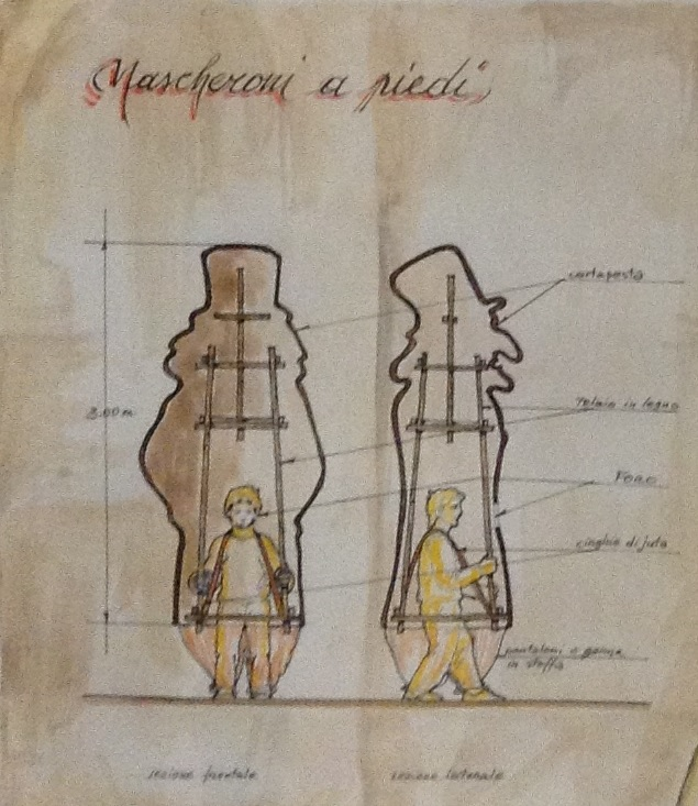 "Mascheroni ""vestidos"" a pé"